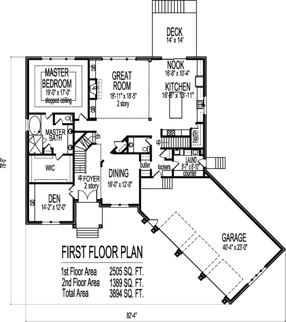 Craftsman Home Plans – House Plans and More